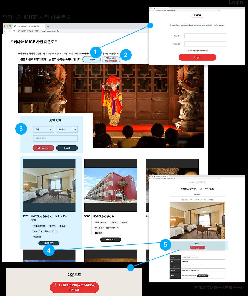 사진 다운로드에 대하여 | 画像ダウンロードページ/ログイン画面/画像ダウンロード詳細ページ