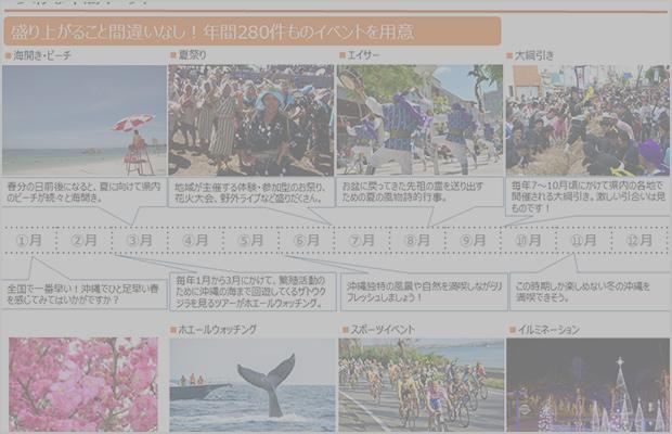 多彩な年間イベント 沖縄の気候と服装